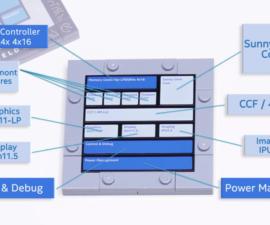 Intel Core Chip Lakefield
